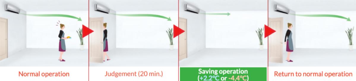 Heat Pump Energy Savings